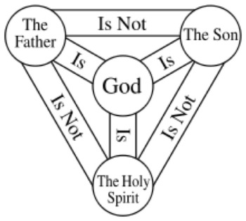 trinity pic